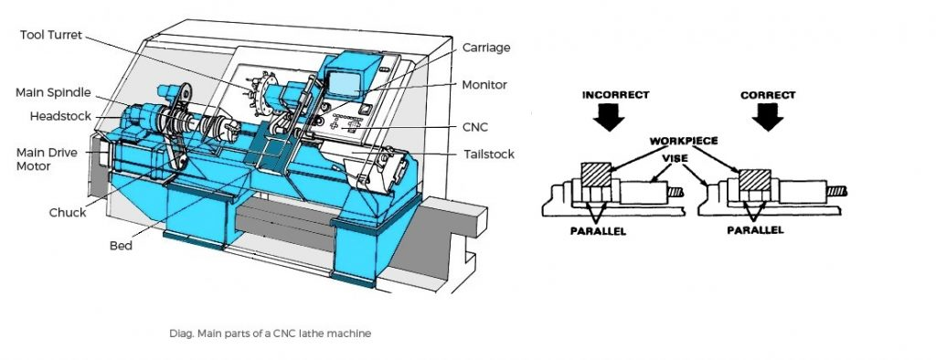 cach-thiet-lap-may-cnc